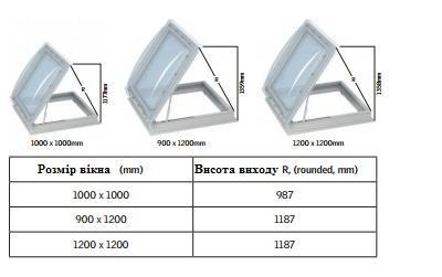 cxp sizes